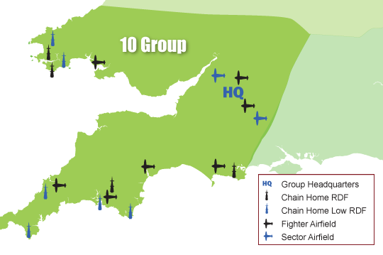 Area of 10 Group.